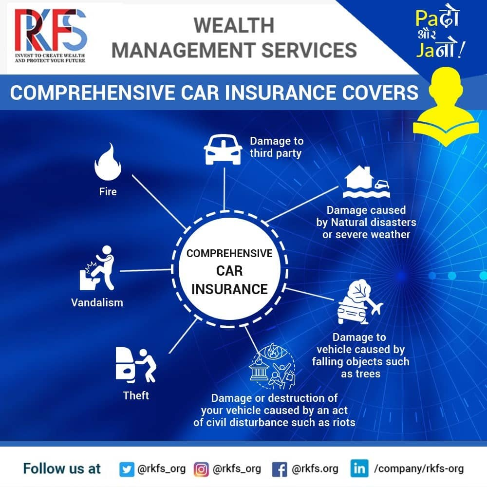 comprehensive car insurance covers