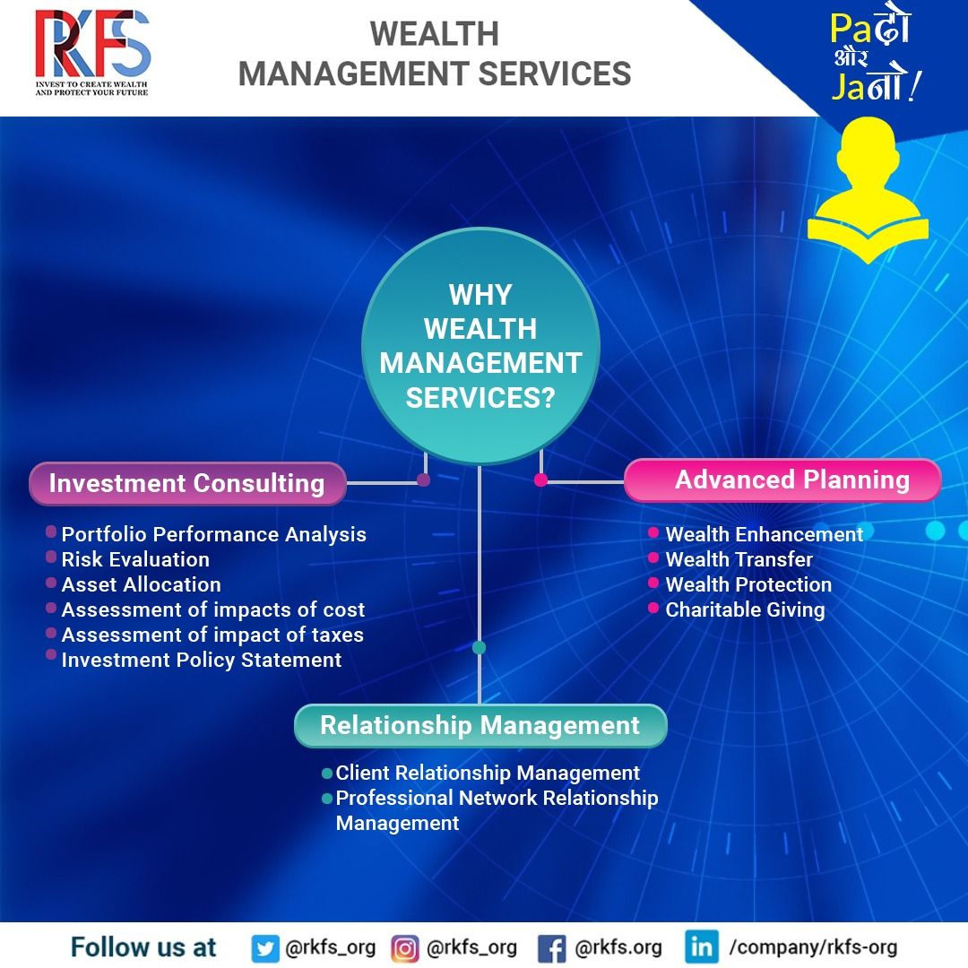 why wealth managment services